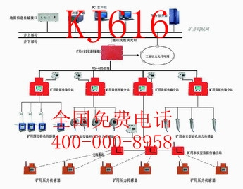 KJ616矿压井下微震监测系统A